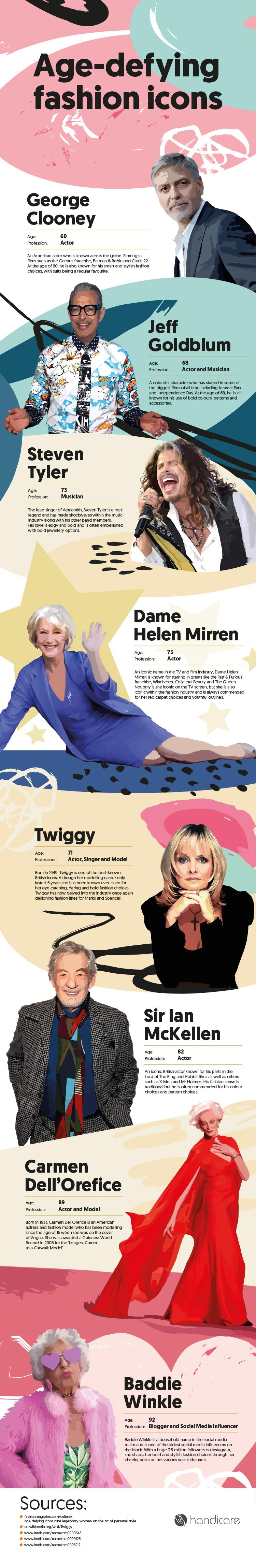 Fashion icons infographic