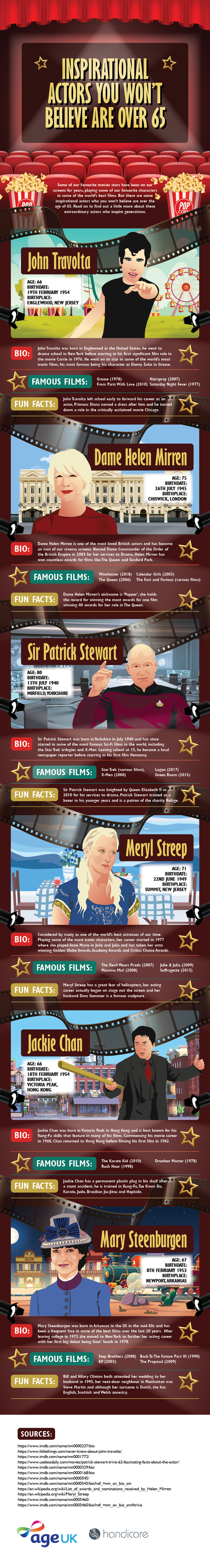 Inspirational actors over 65 infographic
