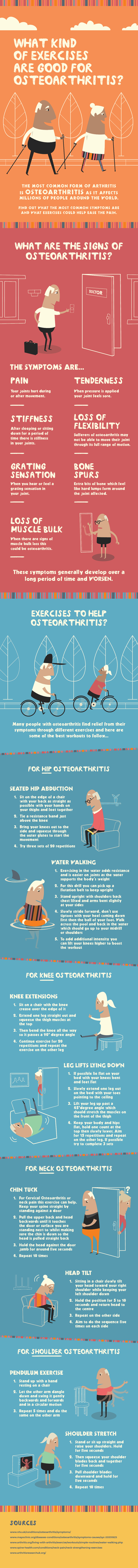 Exercises to try to help with Osteoarthritis