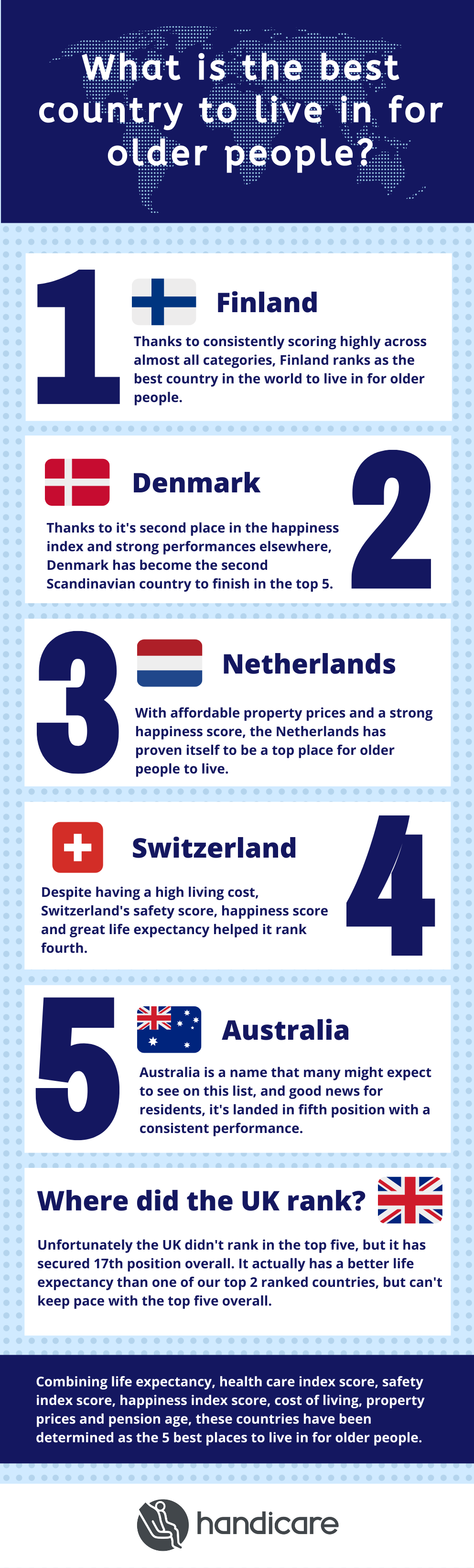 What is the best country to live in for older people?